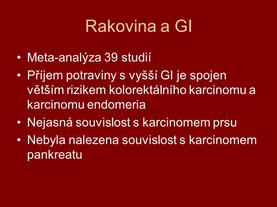 Rakovina a GI Meta-analýza 39 studií