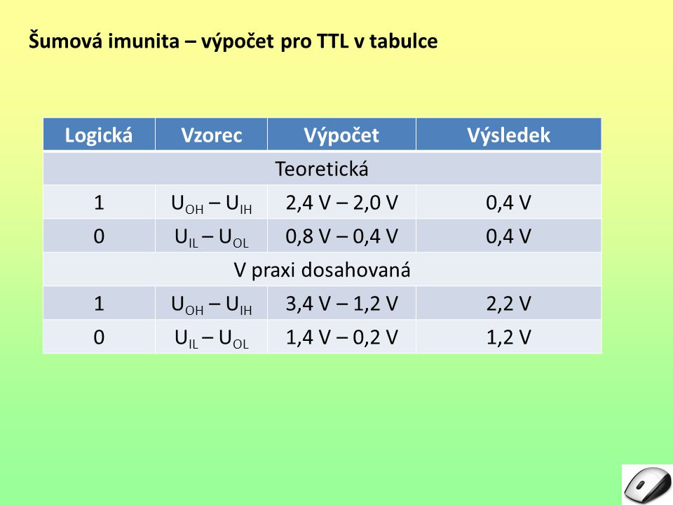Šumová imunita – výpočet pro TTL v tabulce
