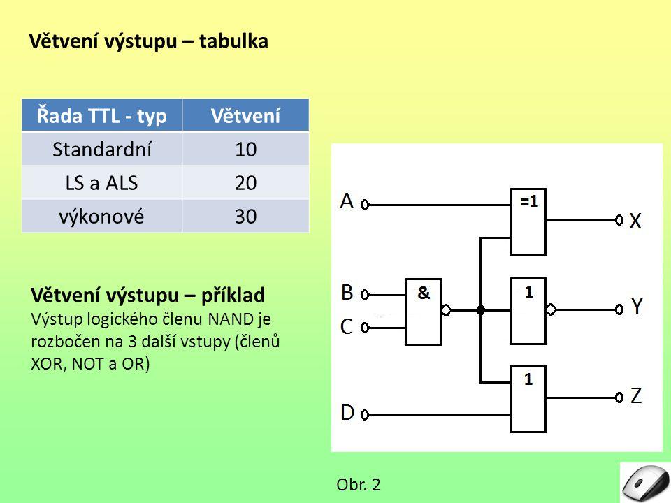 Větvení výstupu – tabulka Řada TTL - typ Větvení Standardní 10