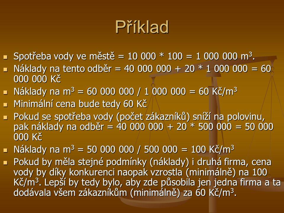 Příklad Spotřeba vody ve městě = 10 000 * 100 = 1 000 000 m3.