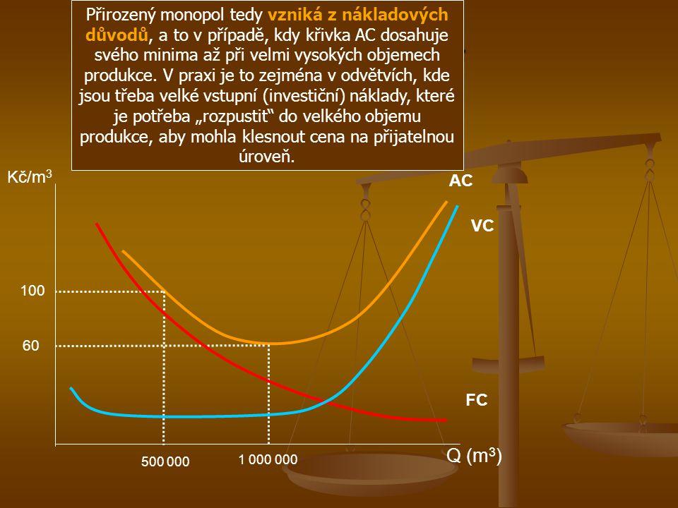 """Přirozený monopol tedy vzniká z nákladových důvodů, a to v případě, kdy křivka AC dosahuje svého minima až při velmi vysokých objemech produkce. V praxi je to zejména v odvětvích, kde jsou třeba velké vstupní (investiční) náklady, které je potřeba """"rozpustit do velkého objemu produkce, aby mohla klesnout cena na přijatelnou úroveň."""