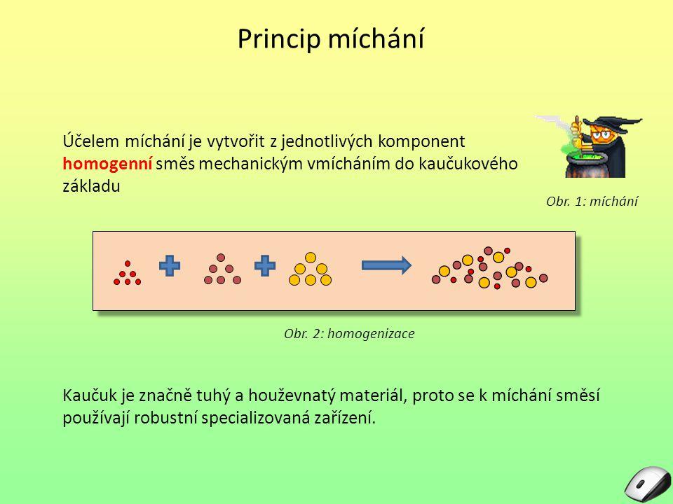 Princip míchání Účelem míchání je vytvořit z jednotlivých komponent homogenní směs mechanickým vmícháním do kaučukového základu.