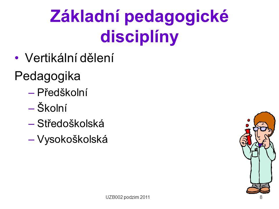 Základní pedagogické disciplíny