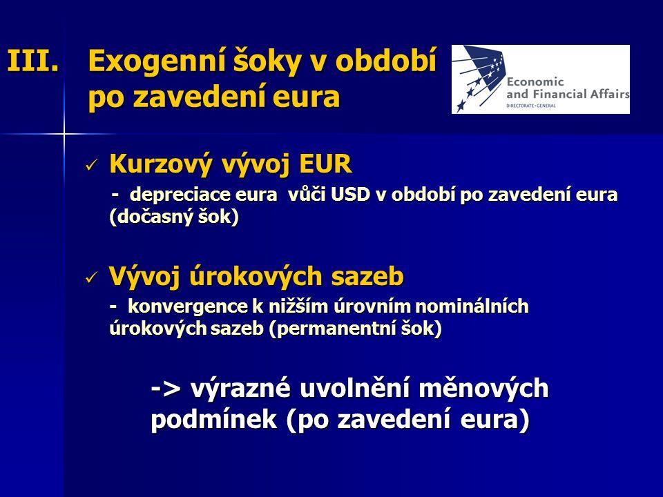 Exogenní šoky v období po zavedení eura