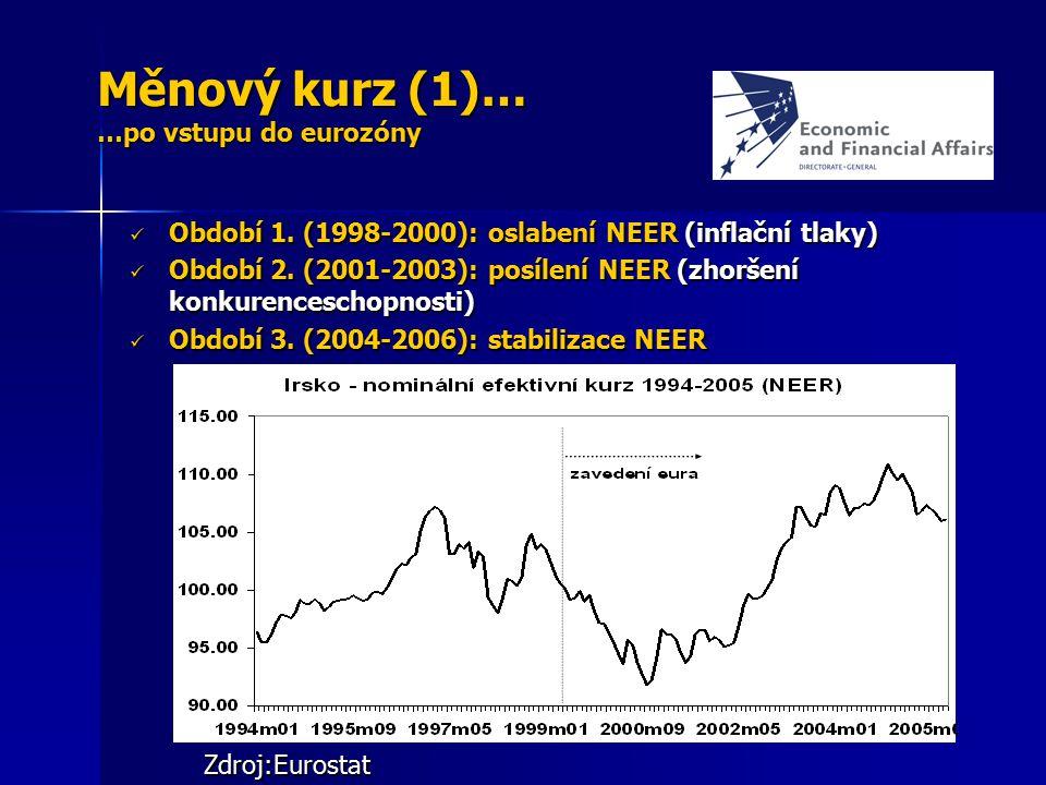 Měnový kurz (1)… …po vstupu do eurozóny