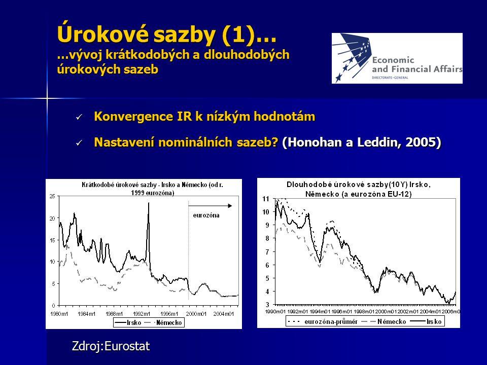 Úrokové sazby (1)… …vývoj krátkodobých a dlouhodobých úrokových sazeb