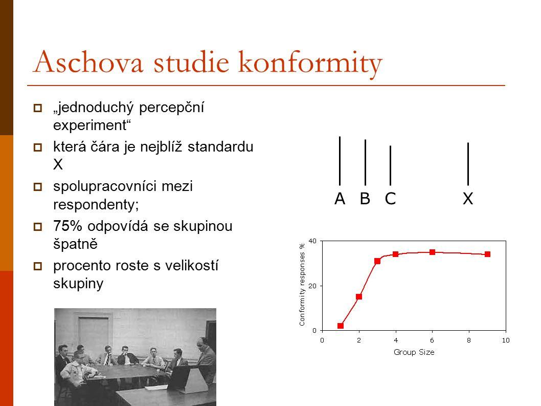 Aschova studie konformity
