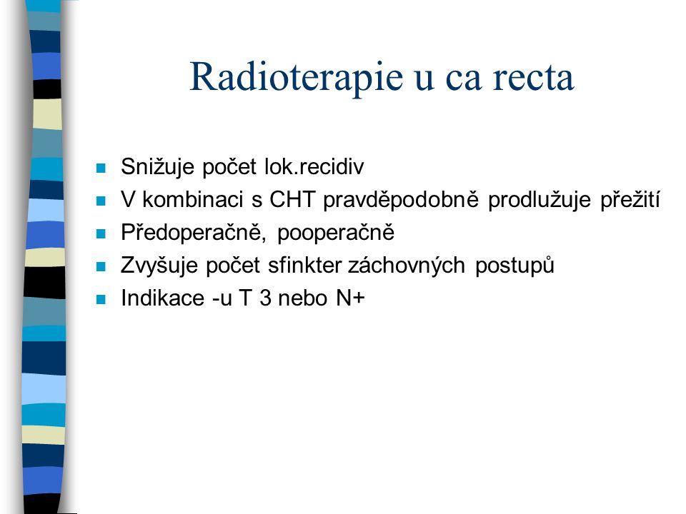Radioterapie u ca recta