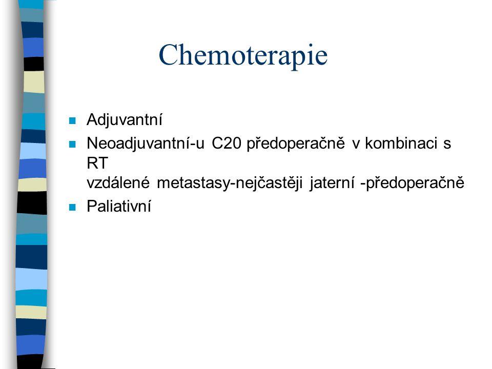 Chemoterapie Adjuvantní