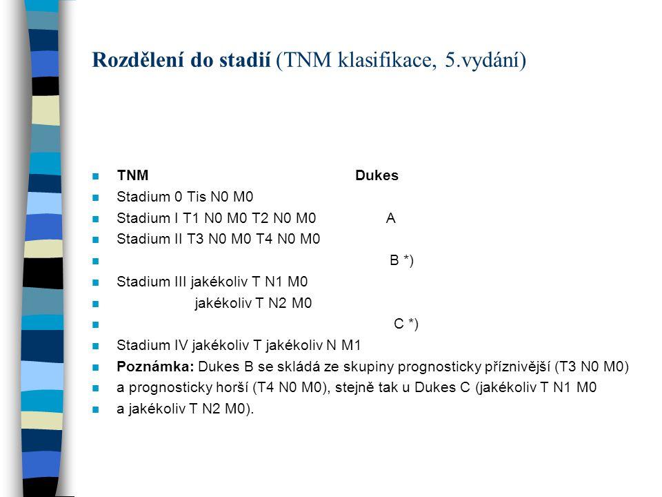 Rozdělení do stadií (TNM klasifikace, 5.vydání)