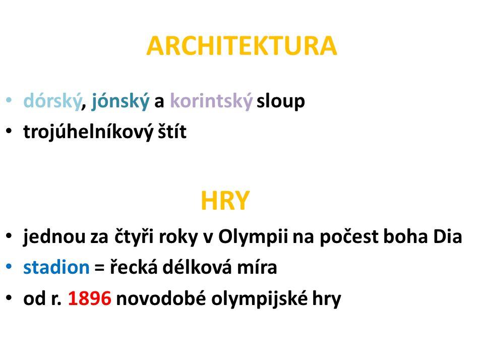 ARCHITEKTURA HRY dórský, jónský a korintský sloup trojúhelníkový štít