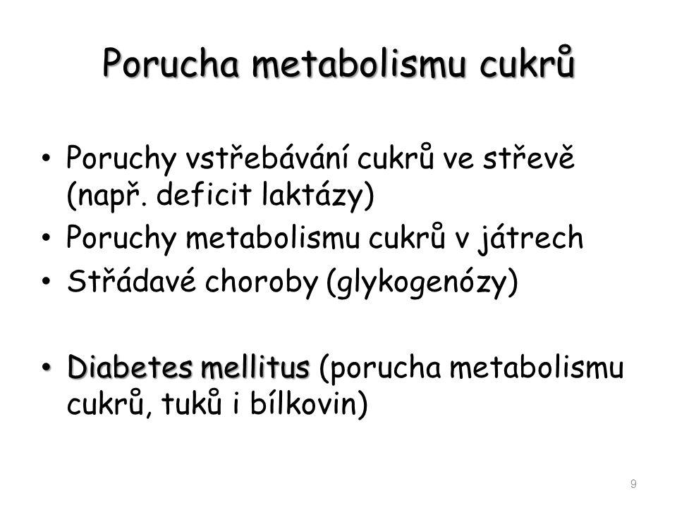 Porucha metabolismu cukrů