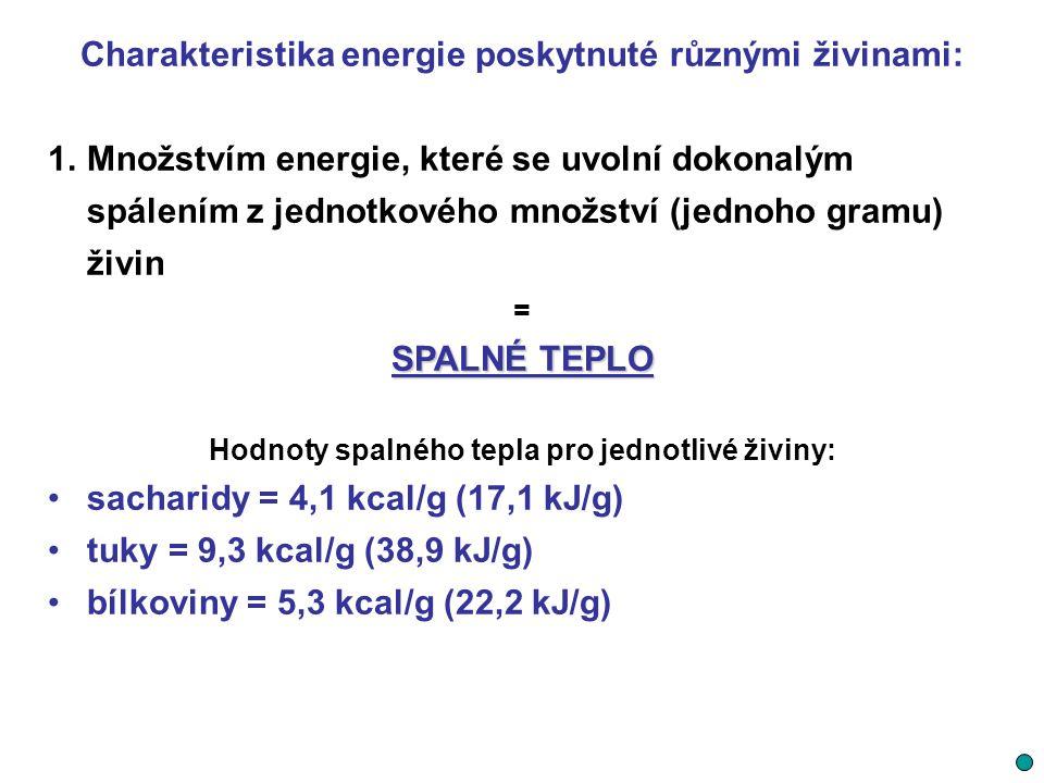 Charakteristika energie poskytnuté různými živinami: SPALNÉ TEPLO
