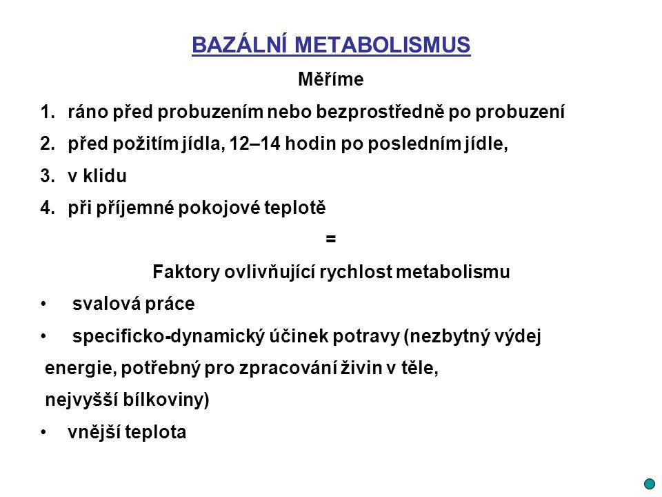 Faktory ovlivňující rychlost metabolismu