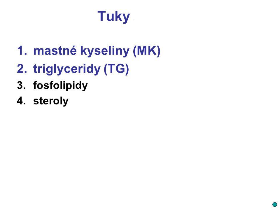 Tuky se dělí na mastné kyseliny (MK) triglyceridy (TG) fosfolipidy