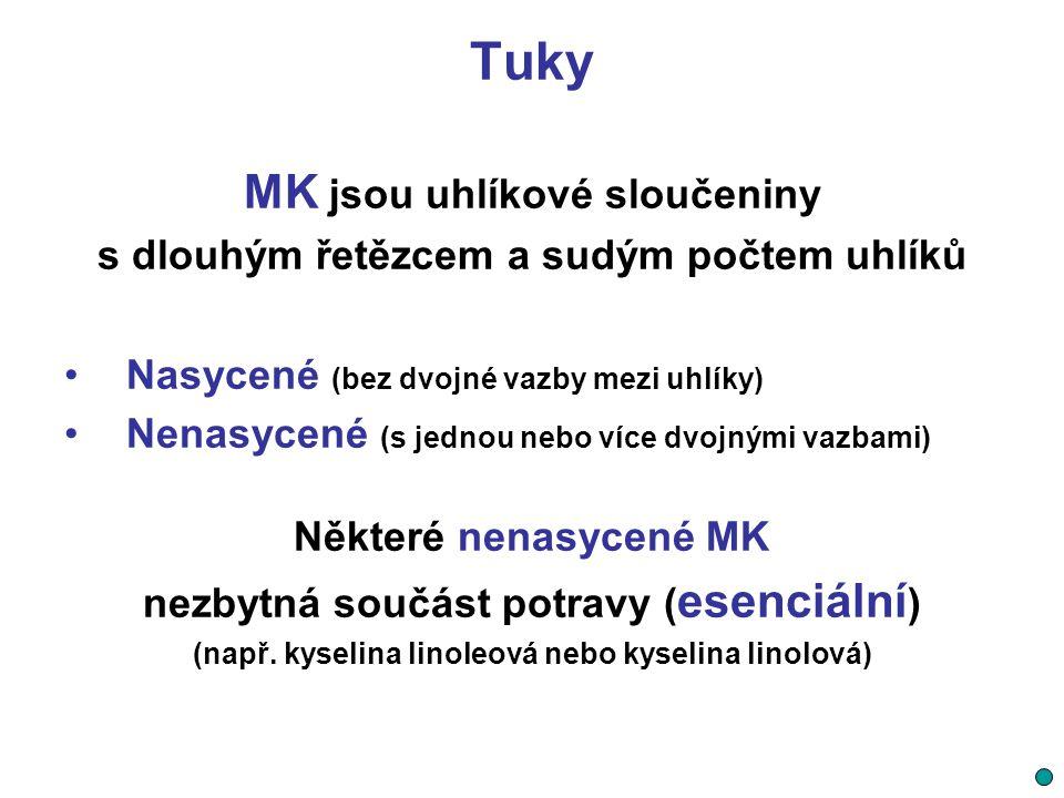 Tuky MK jsou uhlíkové sloučeniny