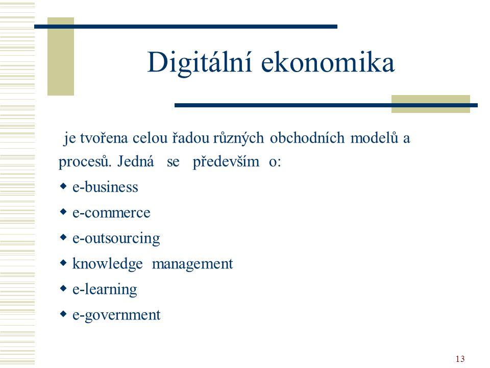 Digitální ekonomika je tvořena celou řadou různých obchodních modelů a procesů. Jedná se především o: