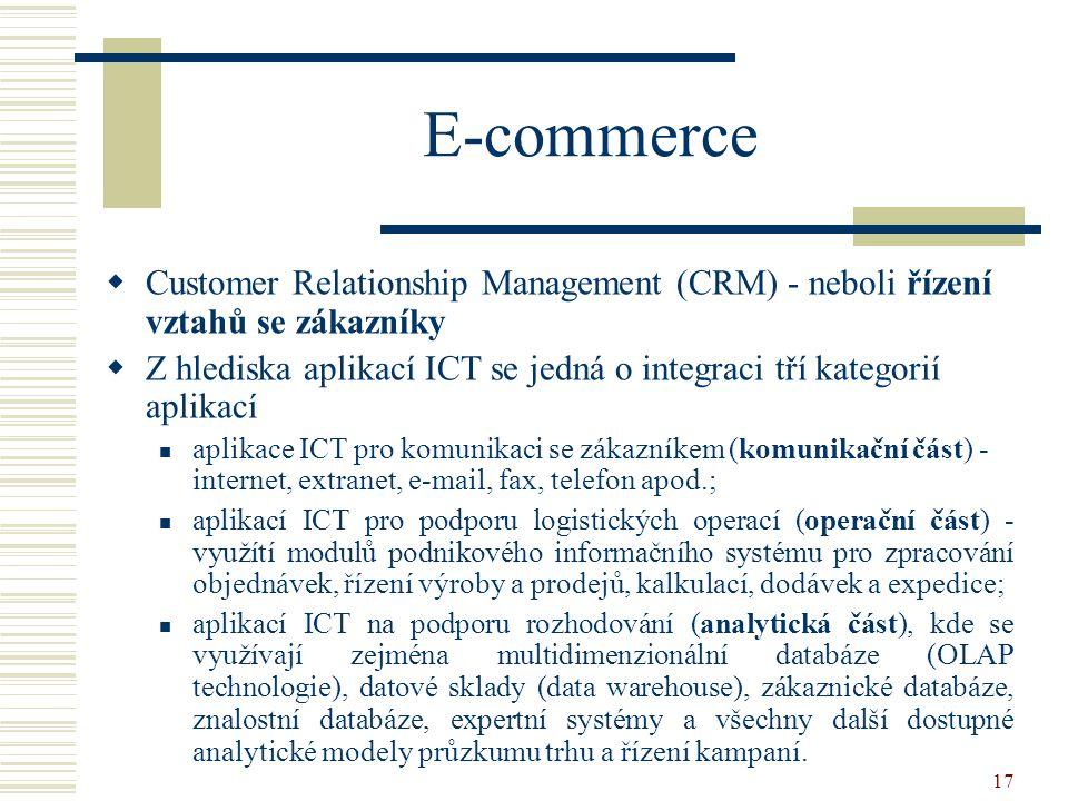 E-commerce Customer Relationship Management (CRM) - neboli řízení vztahů se zákazníky.