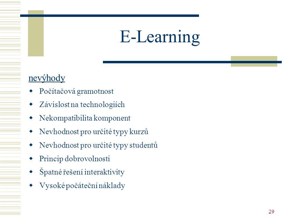E-Learning nevýhody Počítačová gramotnost Závislost na technologiích