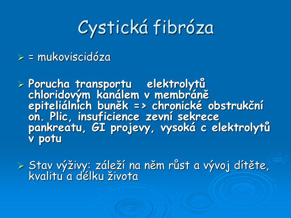 Cystická fibróza = mukoviscidóza