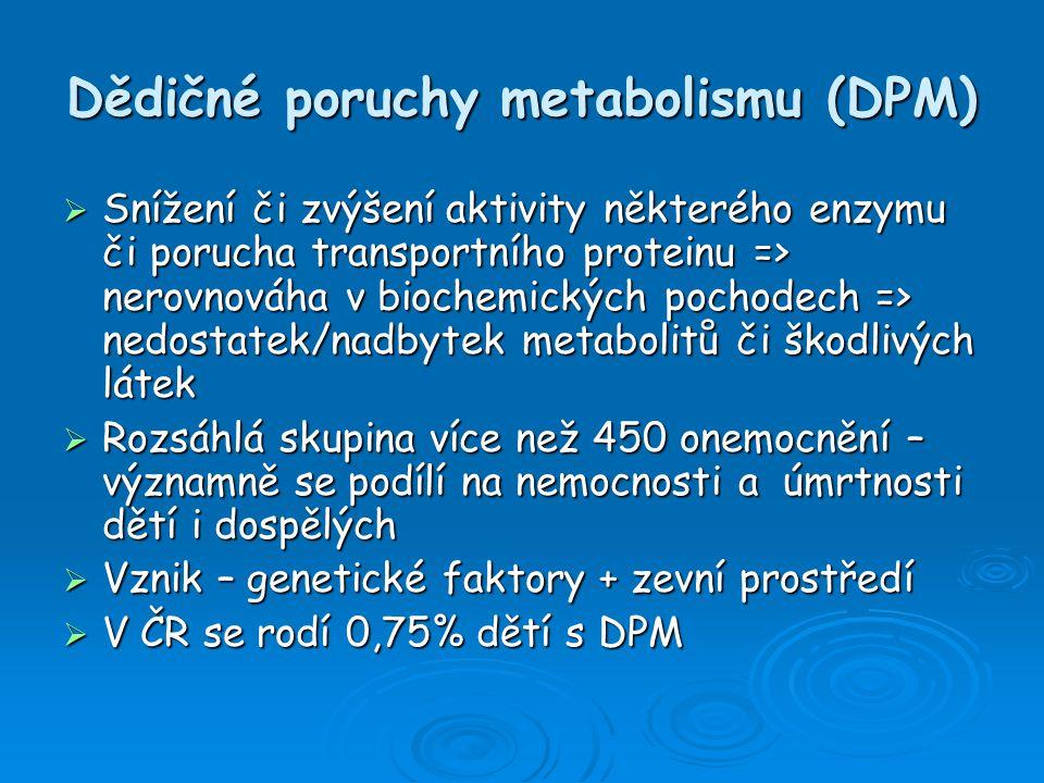 Dědičné poruchy metabolismu (DPM)