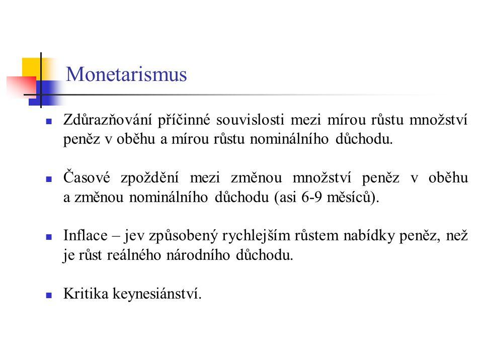Monetarismus Zdůrazňování příčinné souvislosti mezi mírou růstu množství peněz v oběhu a mírou růstu nominálního důchodu.