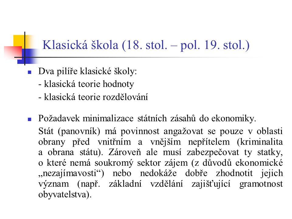 Klasická škola (18. stol. – pol. 19. stol.)