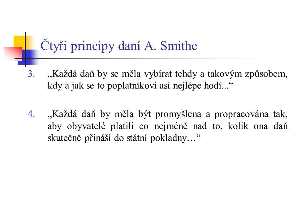 Čtyři principy daní A. Smithe