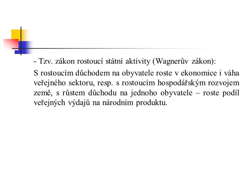 - Tzv. zákon rostoucí státní aktivity (Wagnerův zákon):