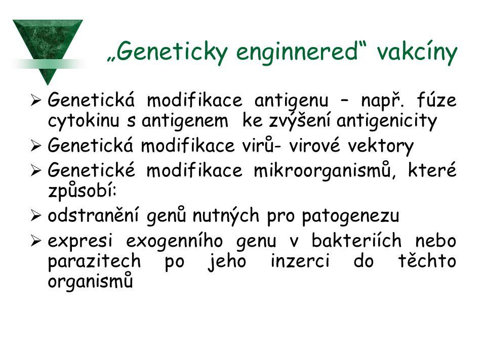 """""""Geneticky enginnered vakcíny"""
