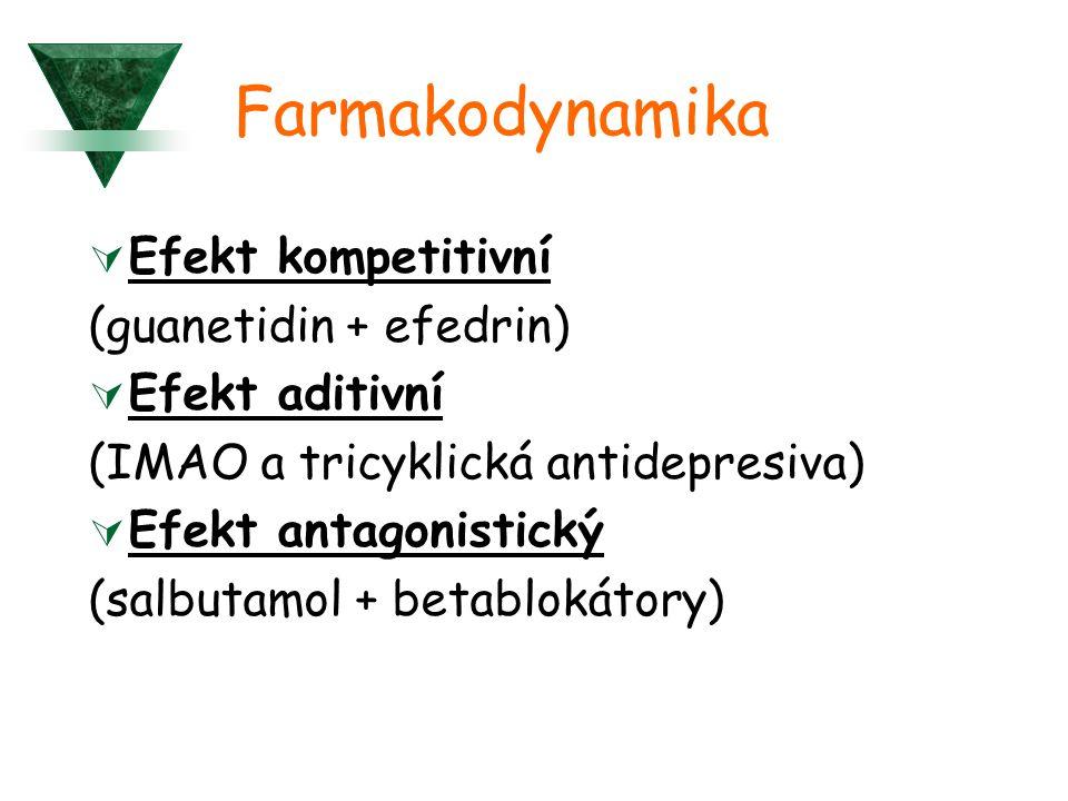 Farmakodynamika Efekt kompetitivní (guanetidin + efedrin)