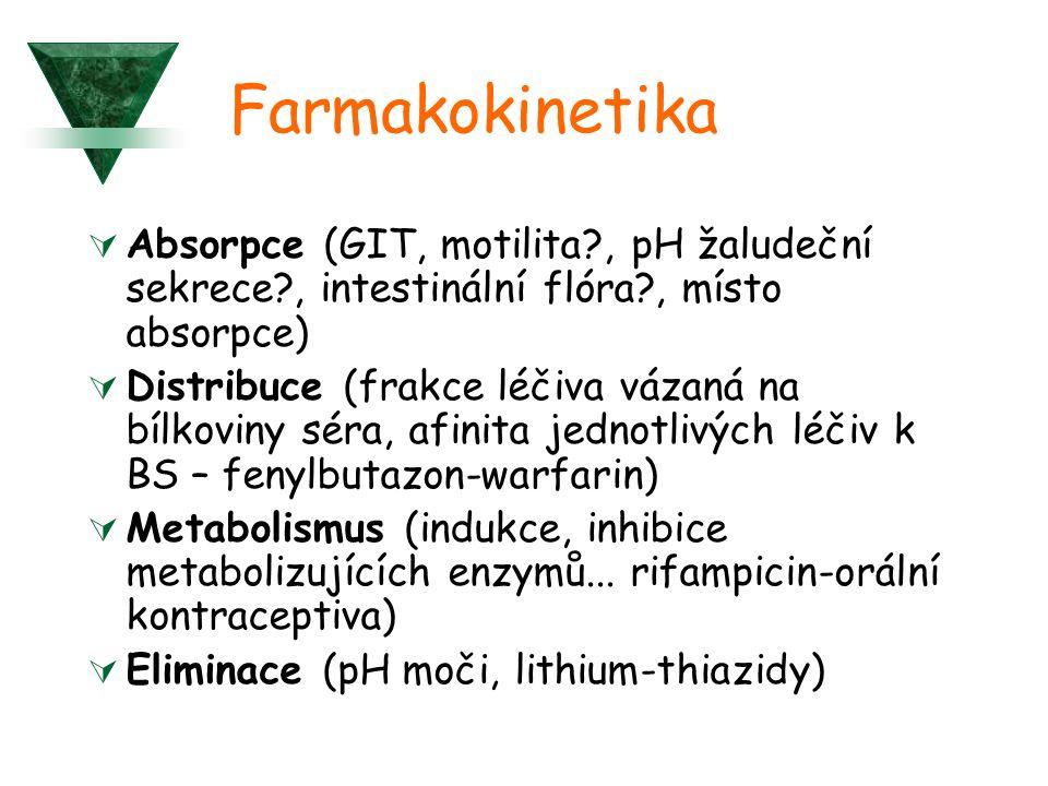 Farmakokinetika Absorpce (GIT, motilita , pH žaludeční sekrece , intestinální flóra , místo absorpce)