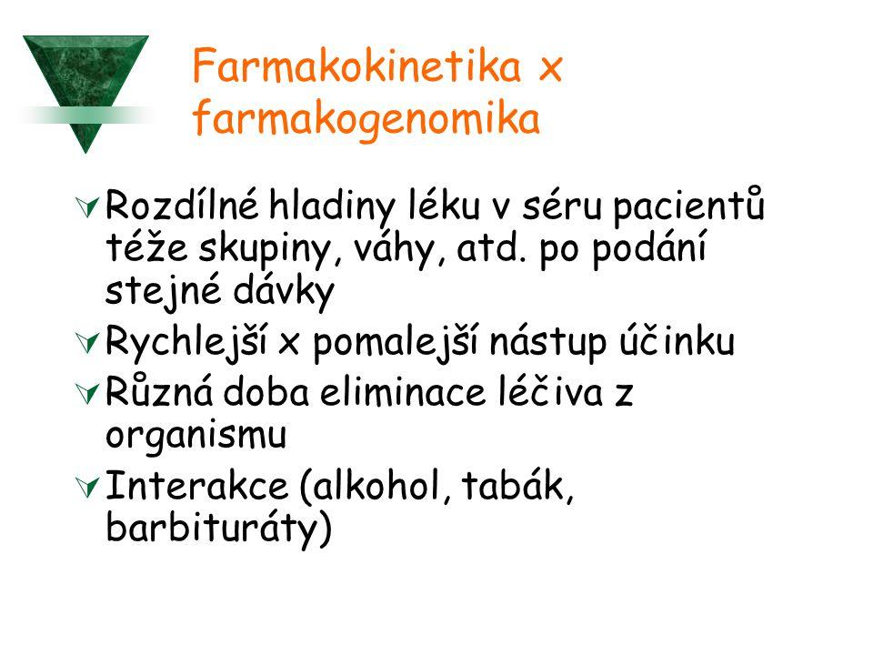 Farmakokinetika x farmakogenomika
