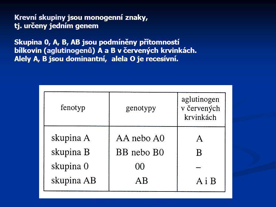 Krevní skupiny jsou monogenní znaky,