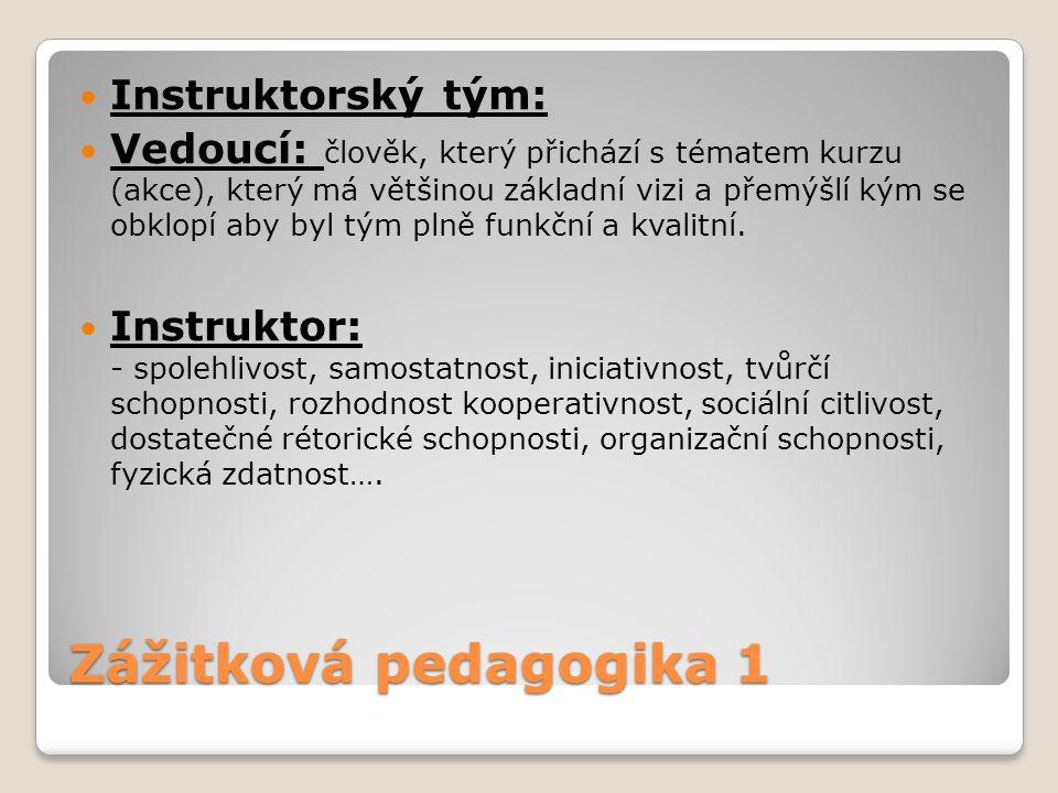Zážitková pedagogika 1 Instruktorský tým:
