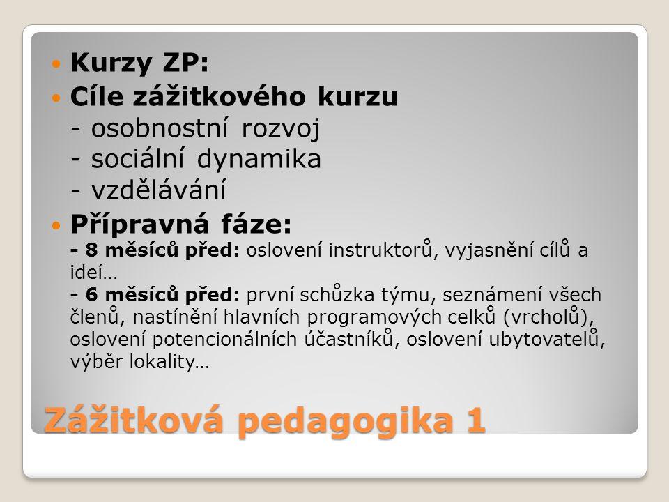 Zážitková pedagogika 1 Kurzy ZP: