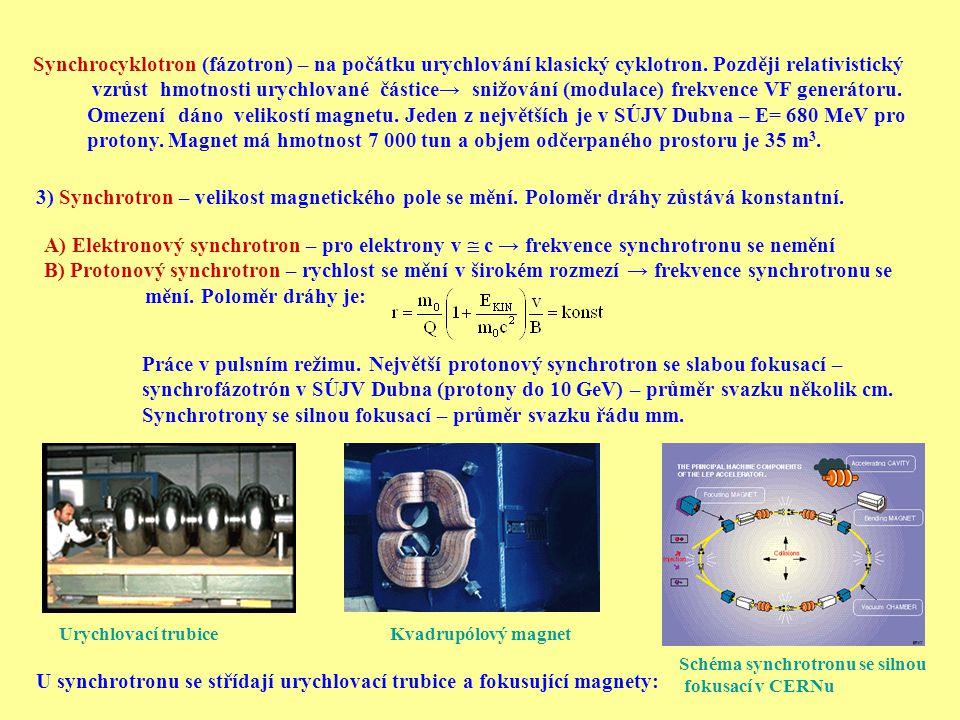Synchrotrony se silnou fokusací – průměr svazku řádu mm.