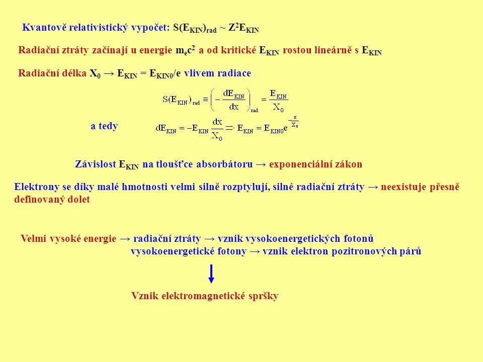 Kvantově relativistický vypočet: S(EKIN)rad ~ Z2EKIN