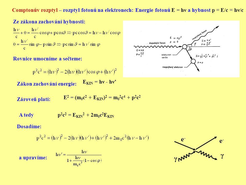 Comptonův rozptyl – rozptyl fotonů na elektronech: Energie fotonů E = hν a hybnost p = E/c = hν/c