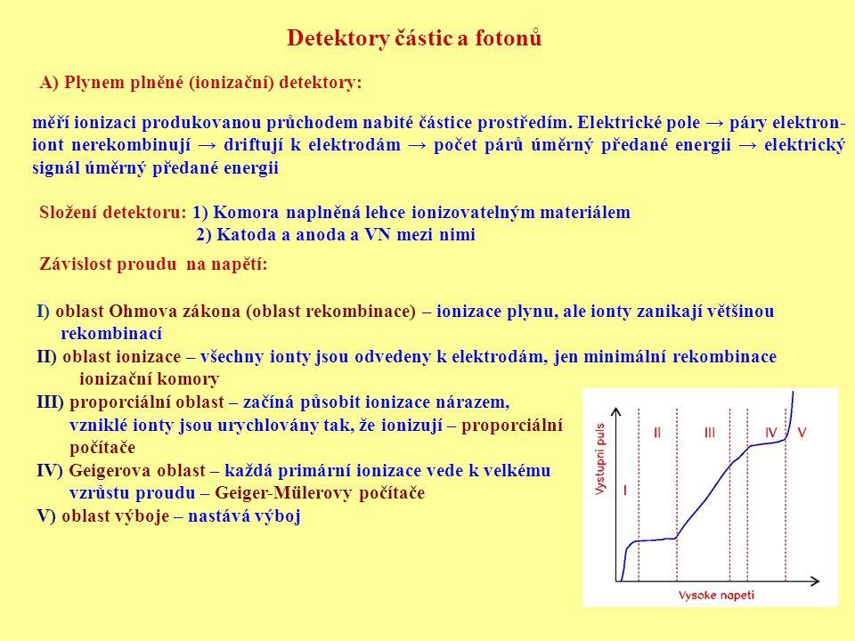 Detektory částic a fotonů