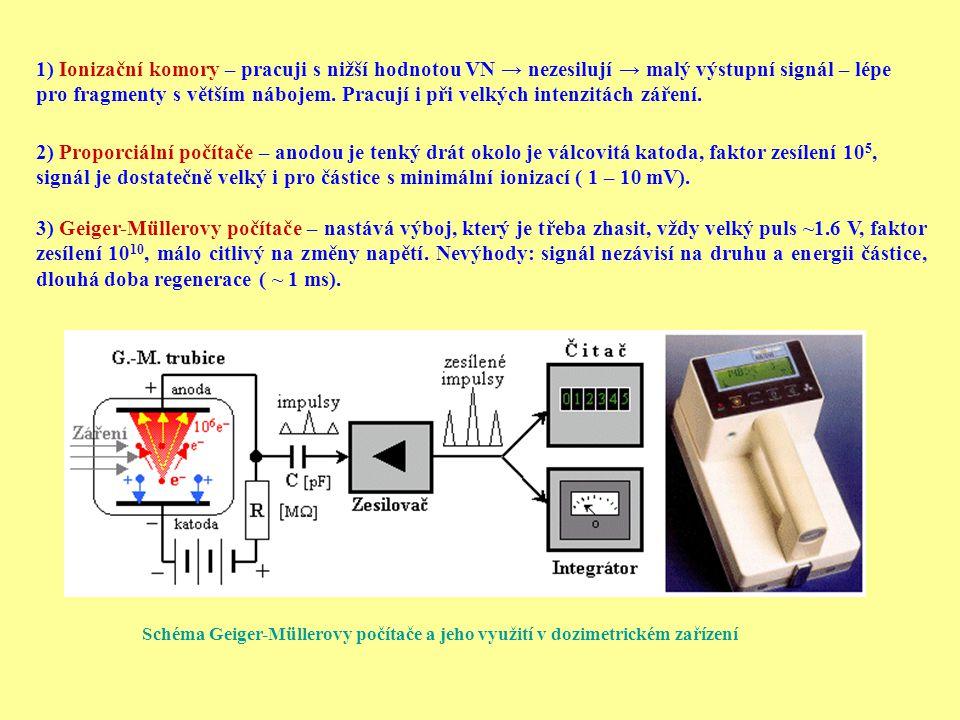 1) Ionizační komory – pracuji s nižší hodnotou VN → nezesilují → malý výstupní signál – lépe pro fragmenty s větším nábojem. Pracují i při velkých intenzitách záření.