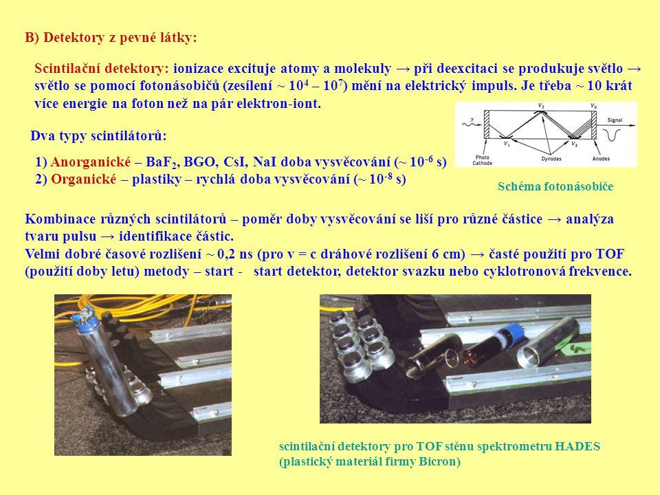 B) Detektory z pevné látky: