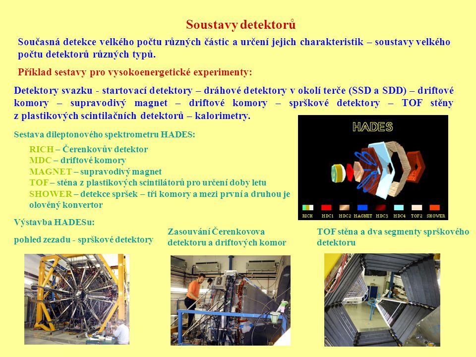Soustavy detektorů Současná detekce velkého počtu různých částic a určení jejich charakteristik – soustavy velkého počtu detektorů různých typů.
