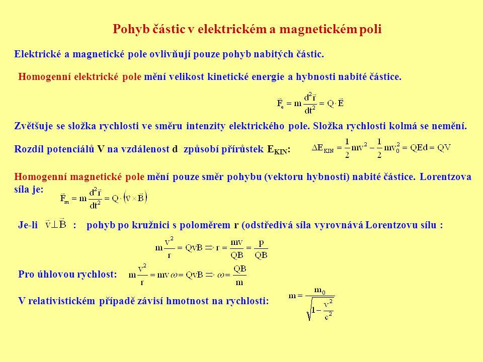 Pohyb částic v elektrickém a magnetickém poli