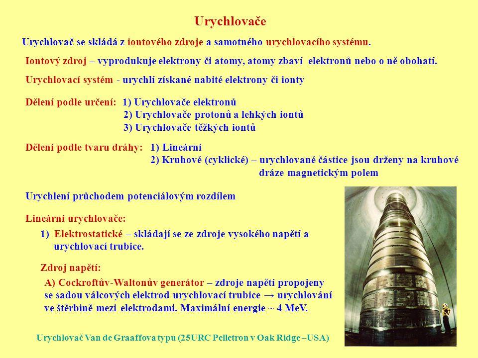 Urychlovače Urychlovač se skládá z iontového zdroje a samotného urychlovacího systému.
