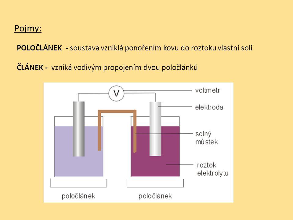 Pojmy: POLOČLÁNEK - soustava vzniklá ponořením kovu do roztoku vlastní soli.