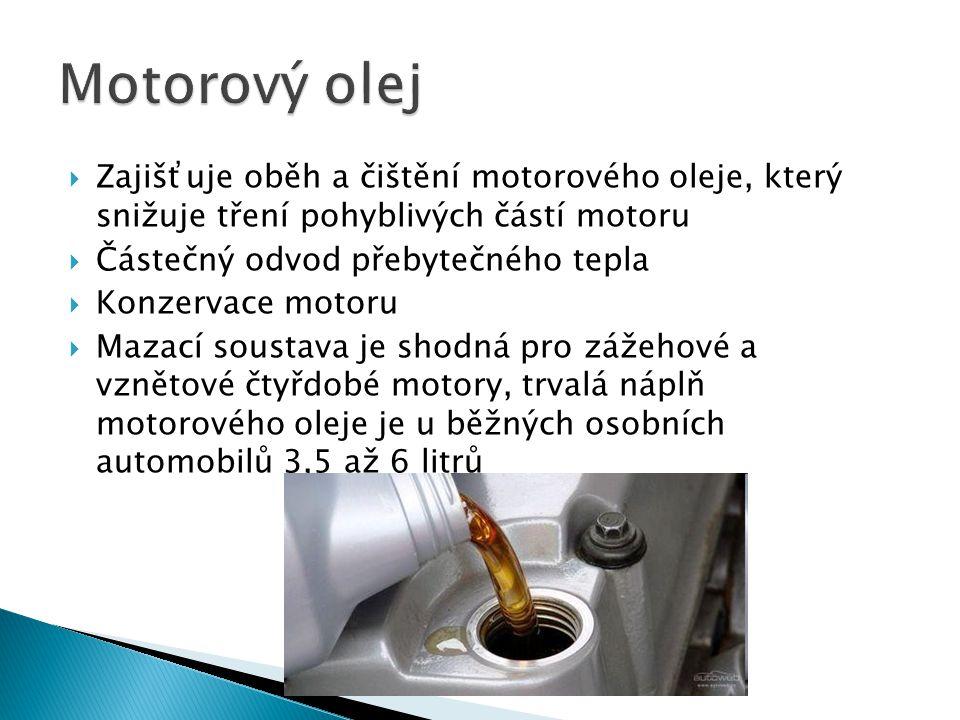Motorový olej Zajišťuje oběh a čištění motorového oleje, který snižuje tření pohyblivých částí motoru.