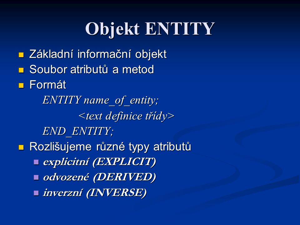 Objekt ENTITY Základní informační objekt Soubor atributů a metod