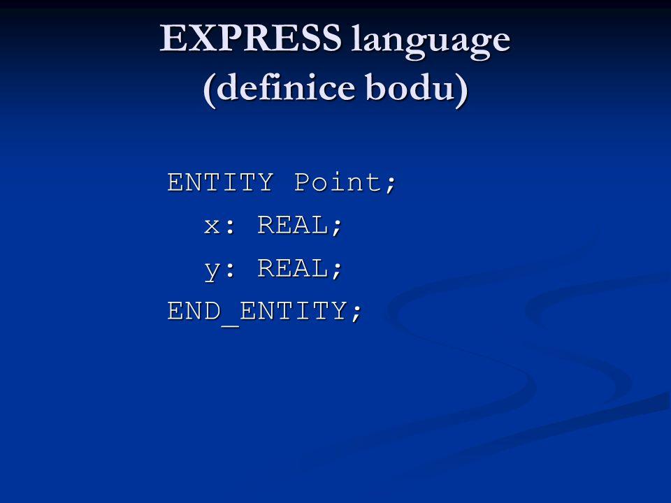 EXPRESS language (definice bodu)