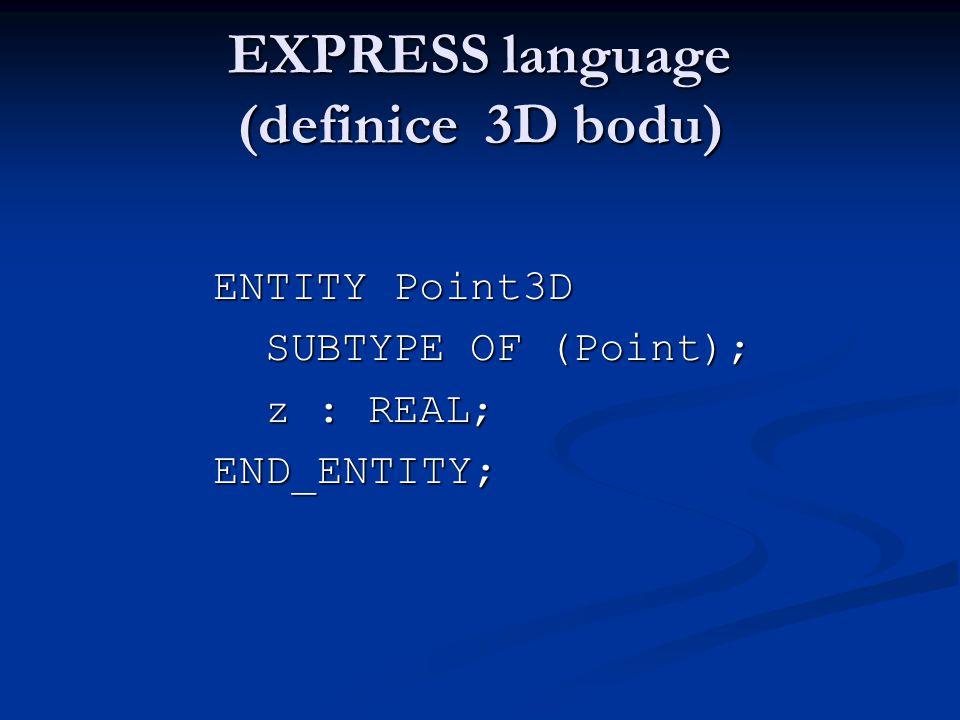 EXPRESS language (definice 3D bodu)
